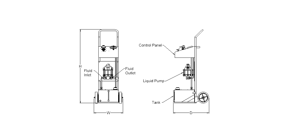 90 Series Portable Test Cart on Liquid Filled Pressure Gauge